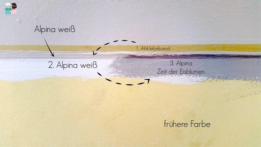 Metterschlingundmaulwurfn_alpina_kinderzimmer_ideen